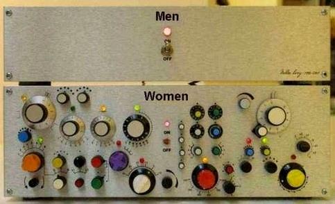 Warum einfach... Man-woman