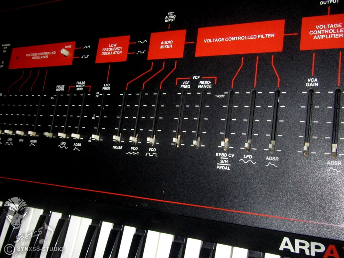 ARP Axxe-01