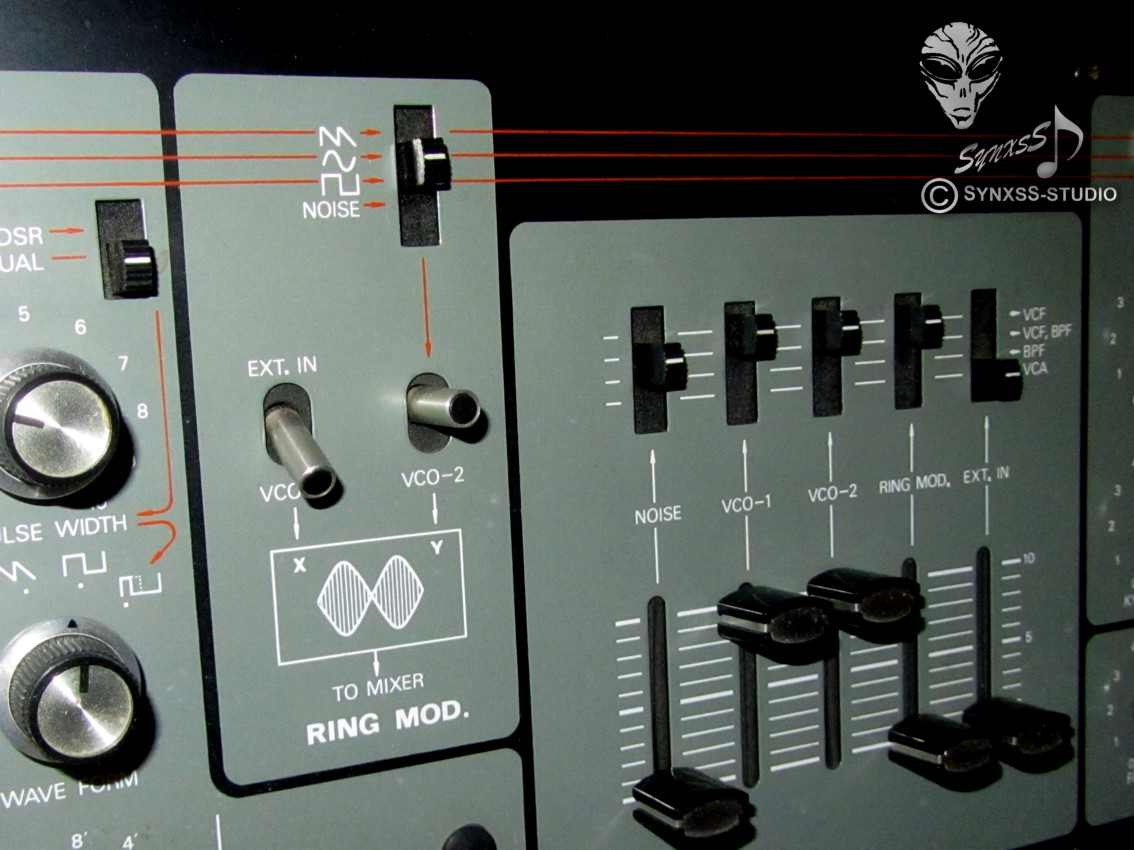 Roland SH5-02